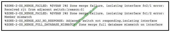 pass4itsure 300-180 exam question q7